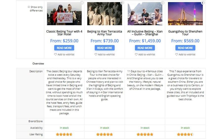 Comparing Tours 4