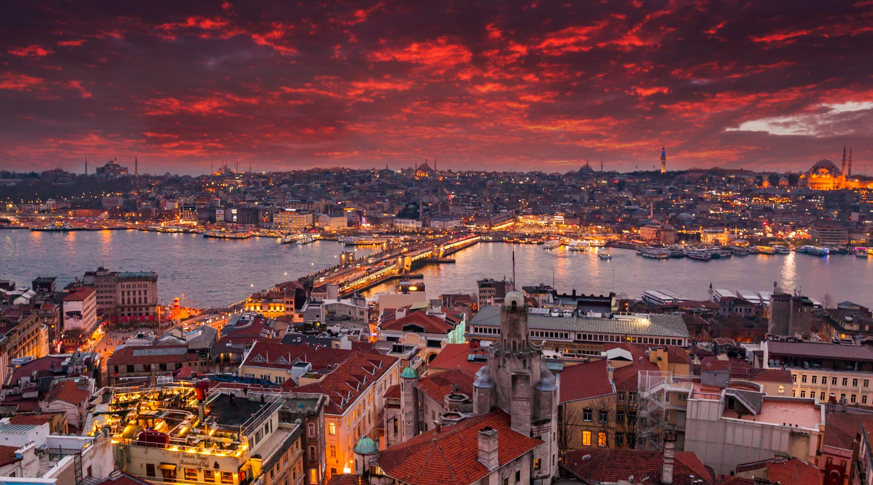 Galata Bridge – The Most Famous Bridge in Istanbul (Golden Horn)